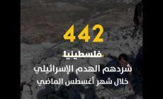 انفو فيديو | إسرائيل تهدم وتشرد.. الجريمة تتواصل