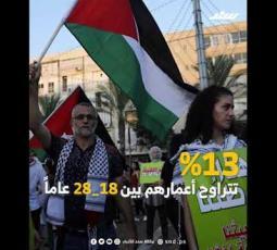 انتخابات برلمانية إسرائيلية جديدة