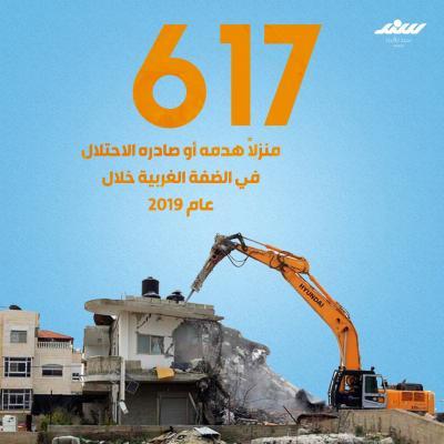 617 منزلا هدمه أو صادره الاحتلال بالضفة خلال 2019