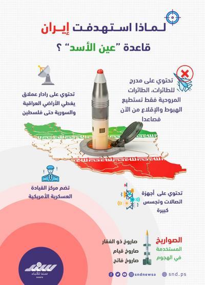 لماذا استهدفت إيران قاعدة عين الأسد؟.jpg
