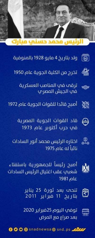 أبرز المحطات بحياة الرئيس الراحل مبارك