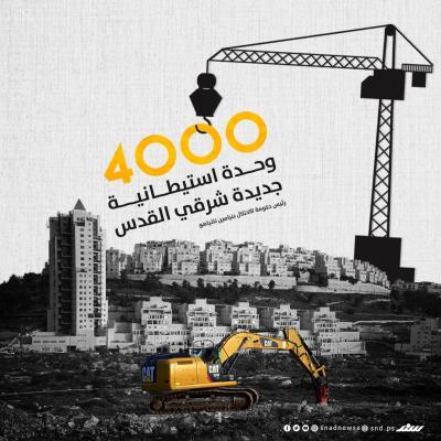 4000 وحدة استيطانية جديدة شرقي القدس
