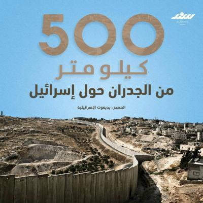 500 كيلومتر من الجدران حول إسرائيل