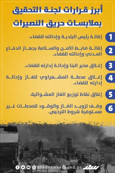 أبرز قرارات لجنة التحقيق بحريق النصيرات وسط قطاع غزة