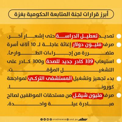 أبرز قرارات اللجنة الحكومية بغزة