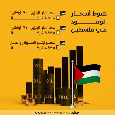 هبوط أسعار الوقود في فلسطين