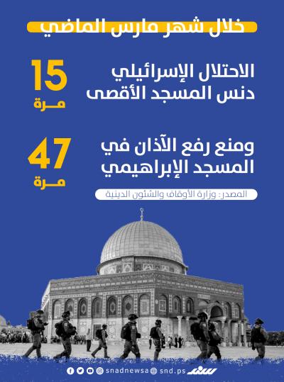 انتهاكات إسرائيلية خلال مارس