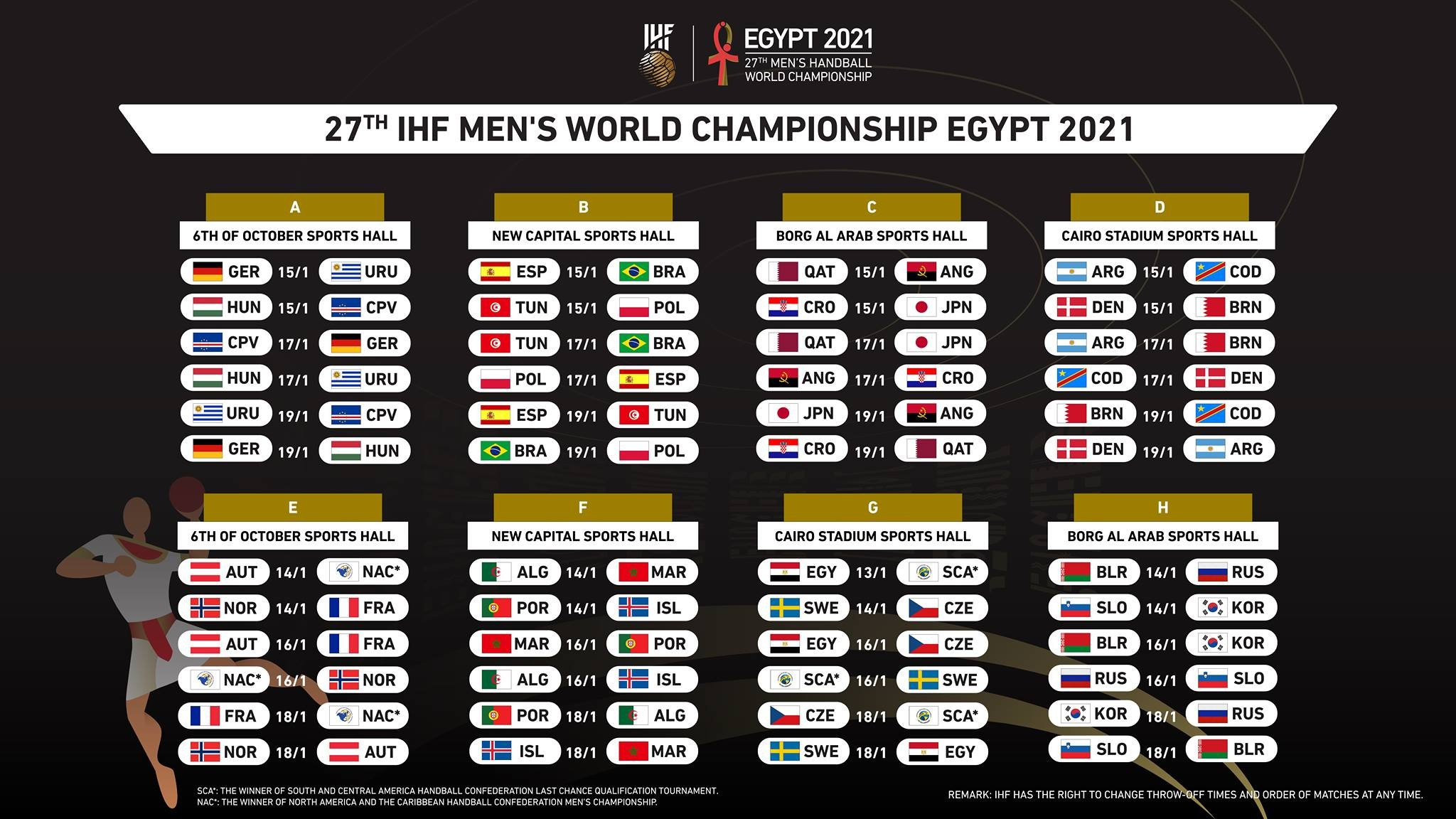 جدول بطولة كأس العالم لكرة اليد 2021 - وكالة سند للأنباء